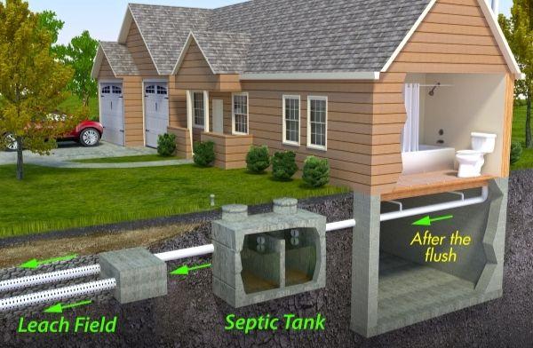 Septic Maxx Blog Post Image 1